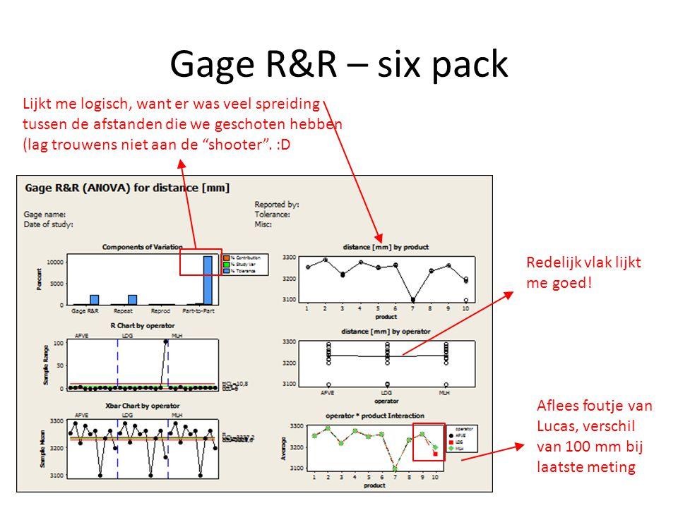 """Gage R&R – six pack Lijkt me logisch, want er was veel spreiding tussen de afstanden die we geschoten hebben (lag trouwens niet aan de """"shooter"""". :D R"""
