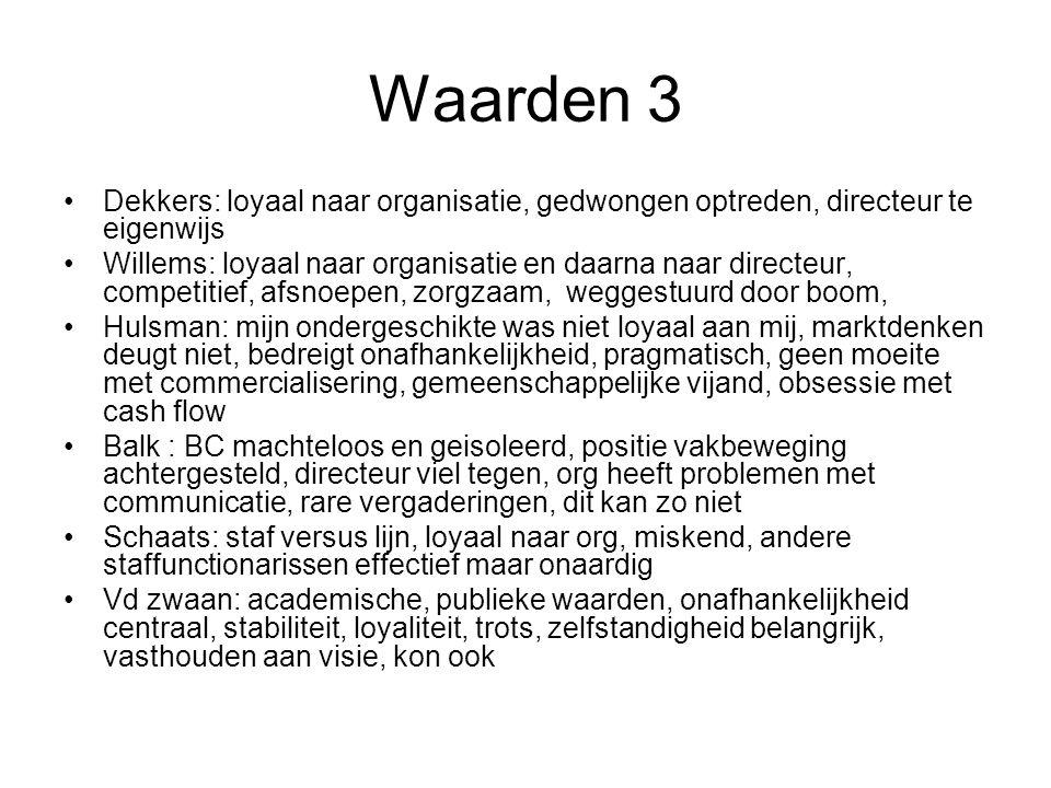 Hybride Organisaties: Combinatie van waarden en culturen.