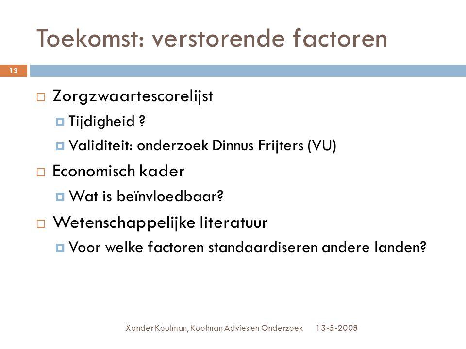 Toekomst: verstorende factoren 13-5-2008Xander Koolman, Koolman Advies en Onderzoek 13  Zorgzwaartescorelijst  Tijdigheid ?  Validiteit: onderzoek