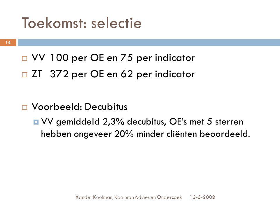 Toekomst: uw inbreng 13-5-2008Xander Koolman, Koolman Advies en Onderzoek 15  Ervaring risicoverevening zorgverzekeraars  1993 begonnen met 3% risico  Tot op de dag van vandaag wordt het model verfijnd en het risico voor zorgverzekeraars vergroot  En kwaliteitsmeting en vergelijking is noodzakelijk om prijsconcurrentie te voorkomen