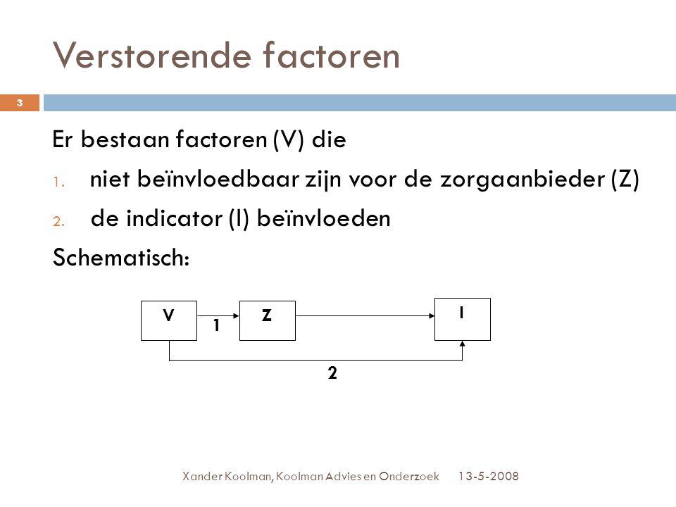 Verstorende factoren 13-5-2008Xander Koolman, Koolman Advies en Onderzoek 3 Er bestaan factoren (V) die 1. niet beïnvloedbaar zijn voor de zorgaanbied