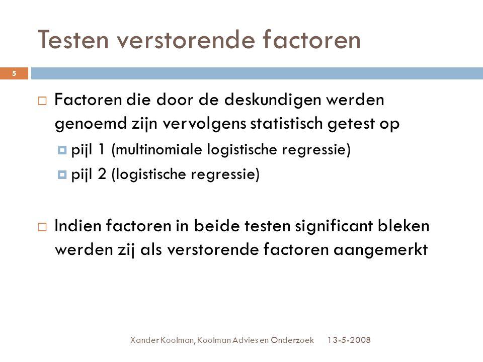 Testen verstorende factoren 13-5-2008Xander Koolman, Koolman Advies en Onderzoek 5  Factoren die door de deskundigen werden genoemd zijn vervolgens s