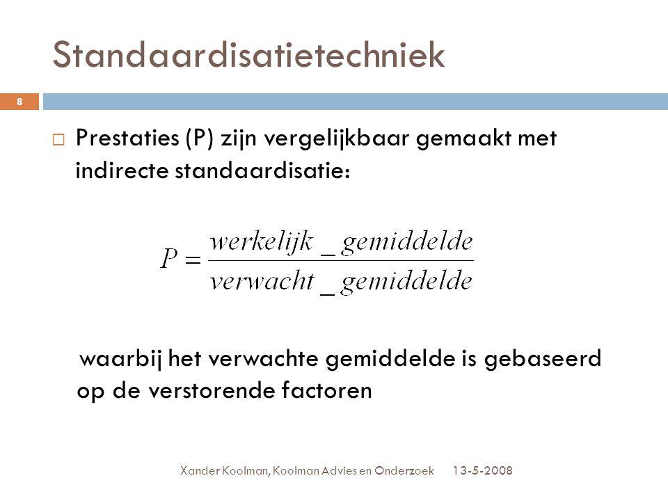 Standaardisatietechniek 13-5-2008Xander Koolman, Koolman Advies en Onderzoek 8  Prestaties (P) zijn vergelijkbaar gemaakt met indirecte standaardisat