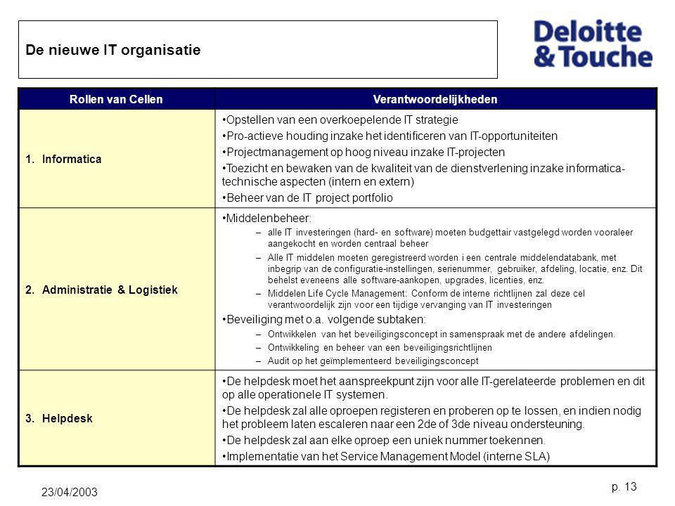23/04/2003 p. 13 De nieuwe IT organisatie Rollen van CellenVerantwoordelijkheden 1.Informatica Opstellen van een overkoepelende IT strategie Pro-actie