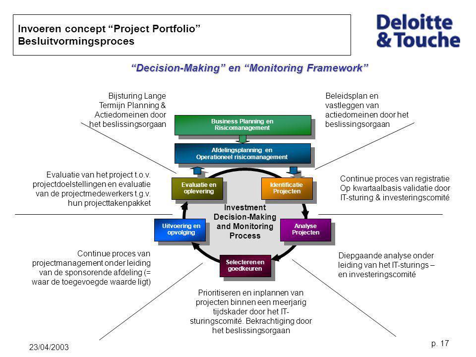 """23/04/2003 p. 17 Invoeren concept """"Project Portfolio"""" Besluitvormingsproces Business Planning en Risicomanagement Afdelingsplanning en Operationeel ri"""