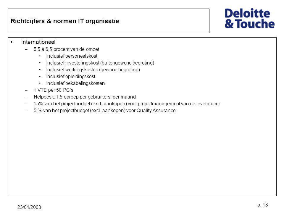 23/04/2003 p. 18 Richtcijfers & normen IT organisatie Internationaal –5,5 à 6,5 procent van de omzet Inclusief personeelskost Inclusief investeringsko