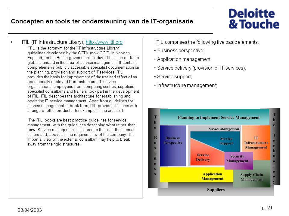 """23/04/2003 p. 21 Concepten en tools ter ondersteuning van de IT-organisatie ITIL (IT Infrastructure Libary), http://www.itil.orghttp://www.itil.org """"I"""
