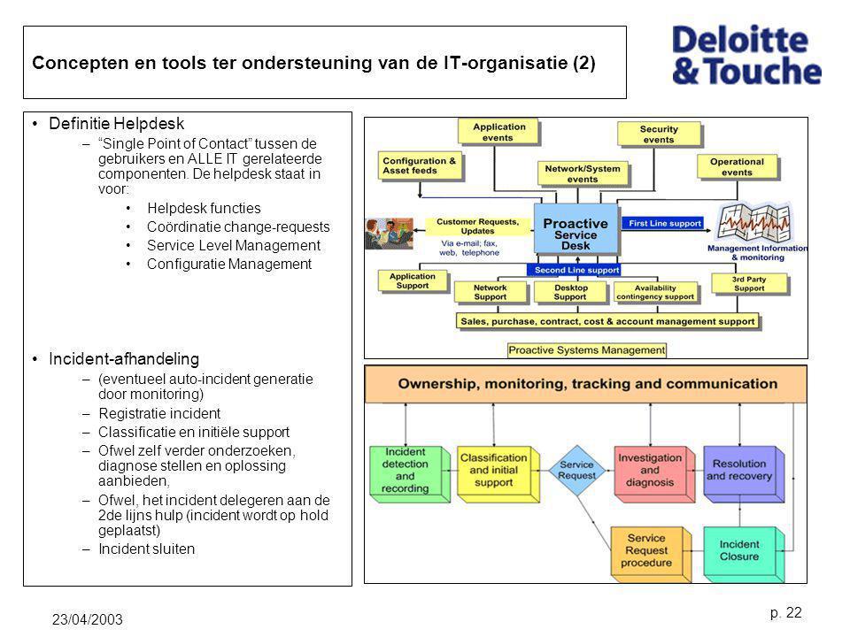 """23/04/2003 p. 22 Concepten en tools ter ondersteuning van de IT-organisatie (2) Definitie Helpdesk –""""Single Point of Contact"""" tussen de gebruikers en"""