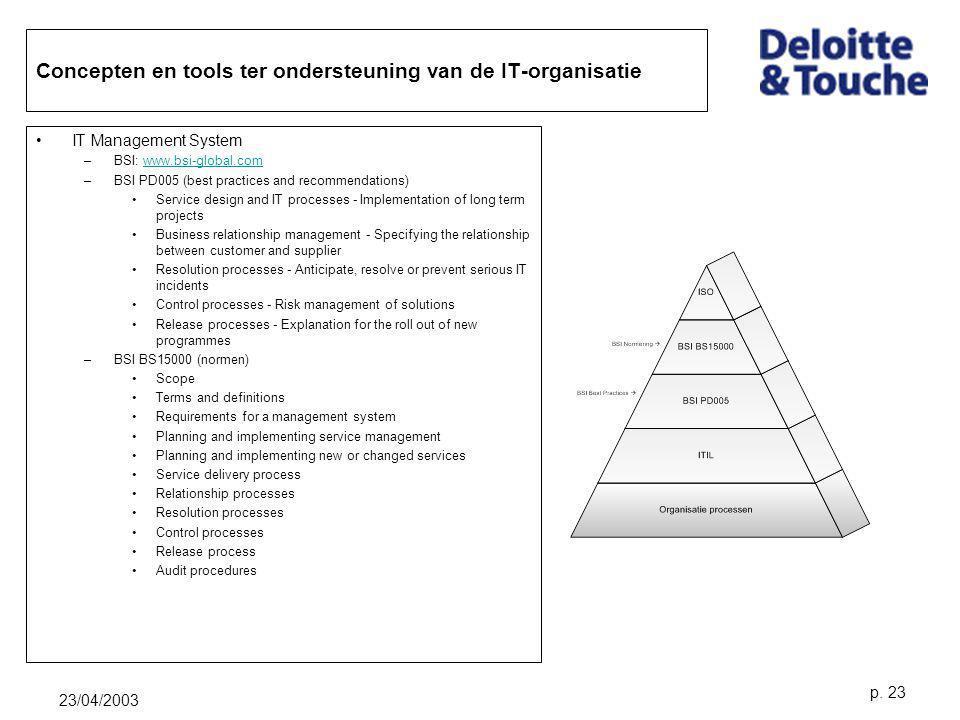 23/04/2003 p. 23 Concepten en tools ter ondersteuning van de IT-organisatie IT Management System –BSI: www.bsi-global.comwww.bsi-global.com –BSI PD005