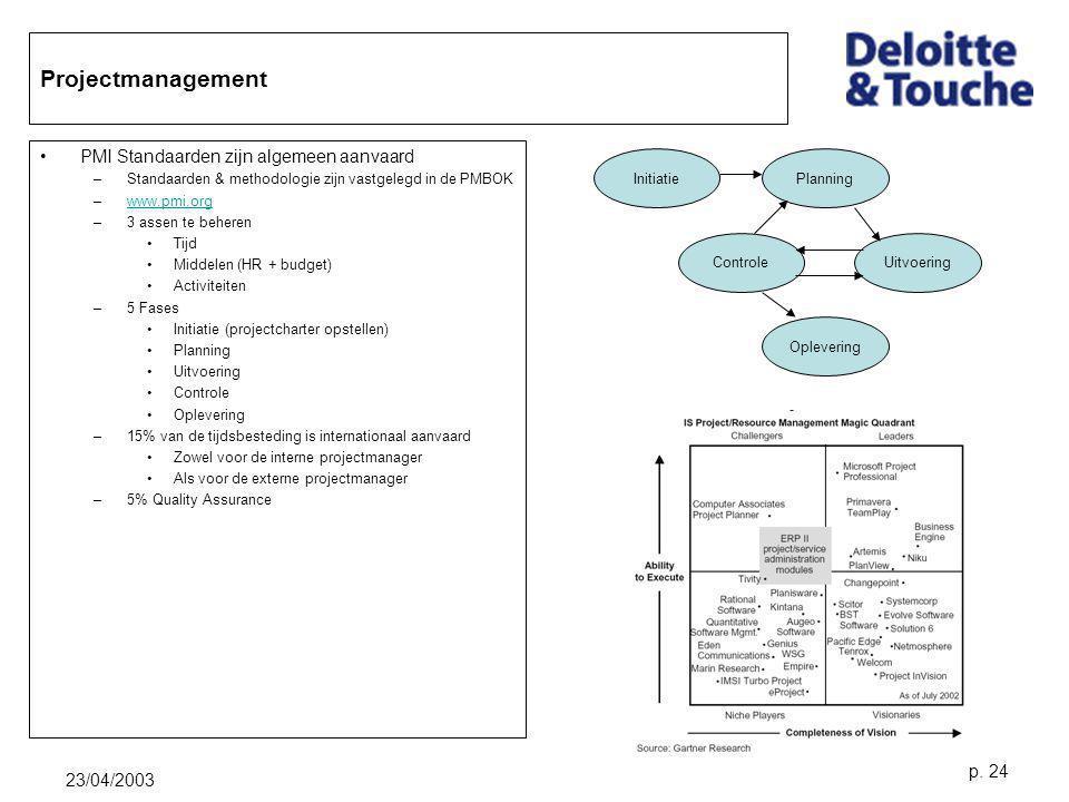 23/04/2003 p. 24 Projectmanagement PMI Standaarden zijn algemeen aanvaard –Standaarden & methodologie zijn vastgelegd in de PMBOK –www.pmi.orgwww.pmi.