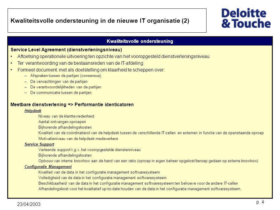 23/04/2003 p. 4 Kwaliteitsvolle ondersteuning in de nieuwe IT organisatie (2) Kwaliteitsvolle ondersteuning Service Level Agreement (dienstverleningsn