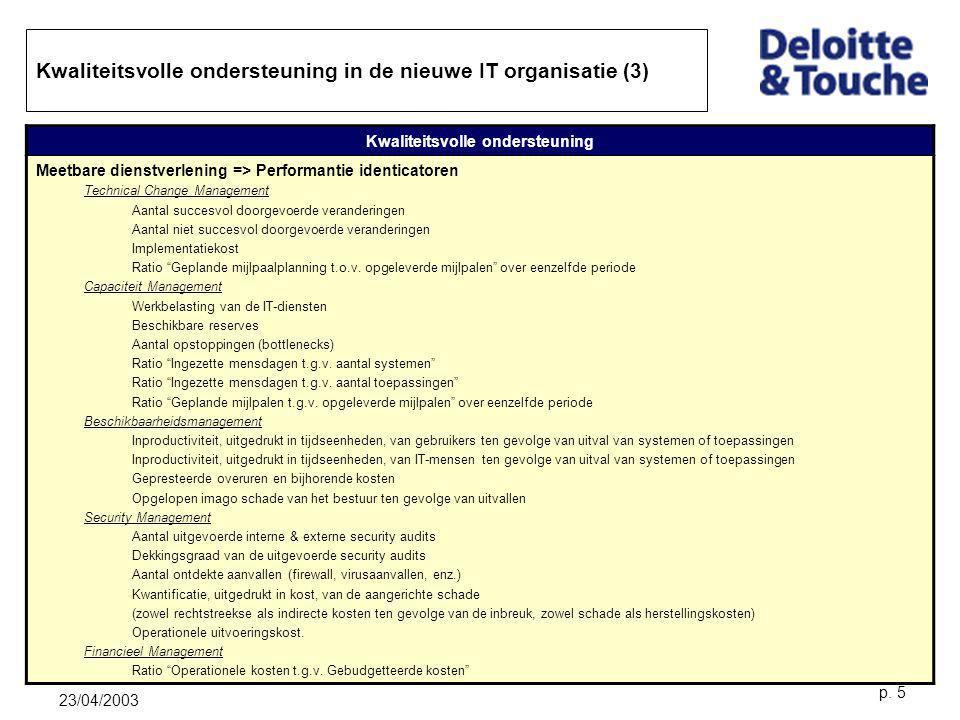 23/04/2003 p. 5 Kwaliteitsvolle ondersteuning in de nieuwe IT organisatie (3) Kwaliteitsvolle ondersteuning Meetbare dienstverlening => Performantie i
