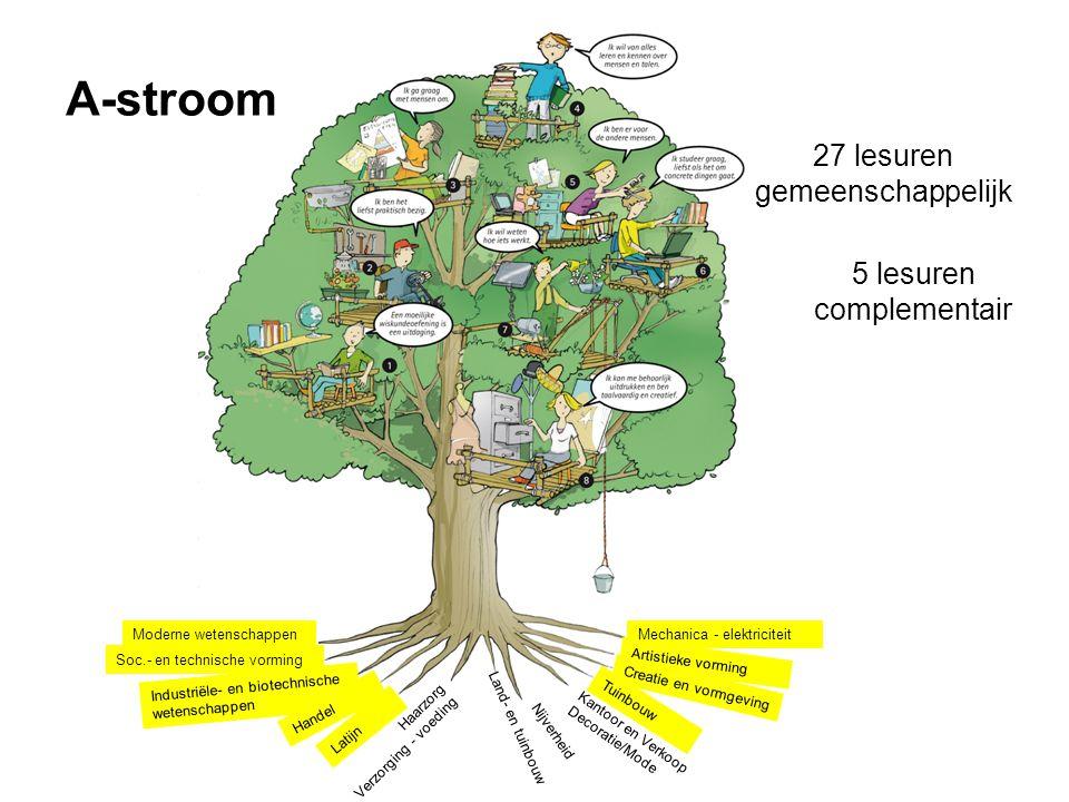 Moderne wetenschappen Latijn Industriële- en biotechnische wetenschappen Soc.- en technische vorming Haarzorg Verzorging - voeding Land- en tuinbouw N