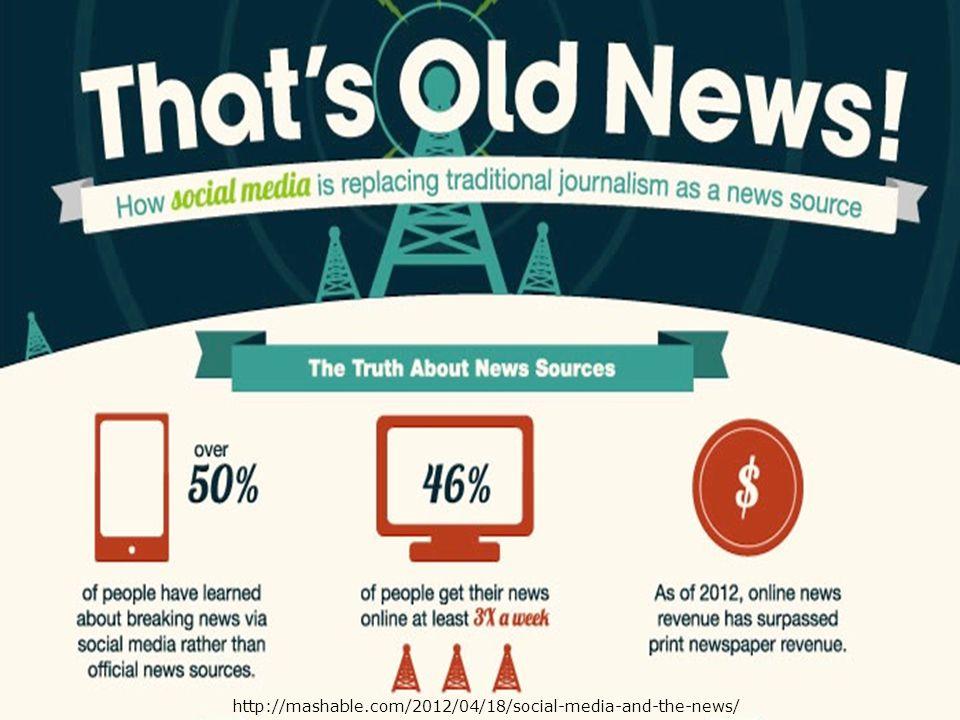 http://mashable.com/2012/04/18/social-media-and-the-news/