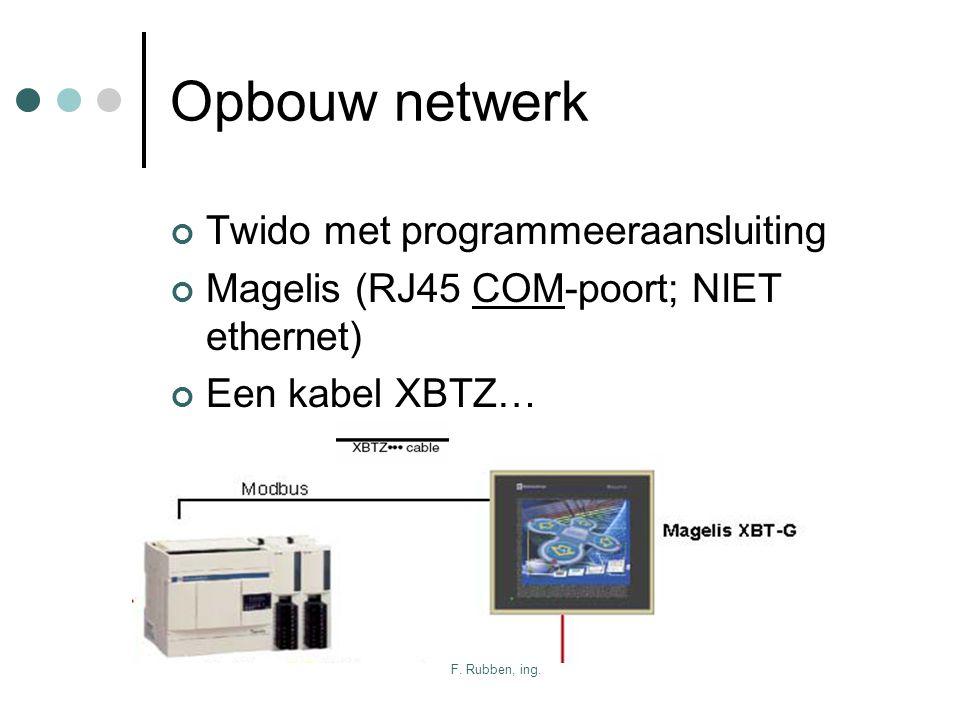 F. Rubben, ing. Opbouw netwerk Twido met programmeeraansluiting Magelis (RJ45 COM-poort; NIET ethernet) Een kabel XBTZ…