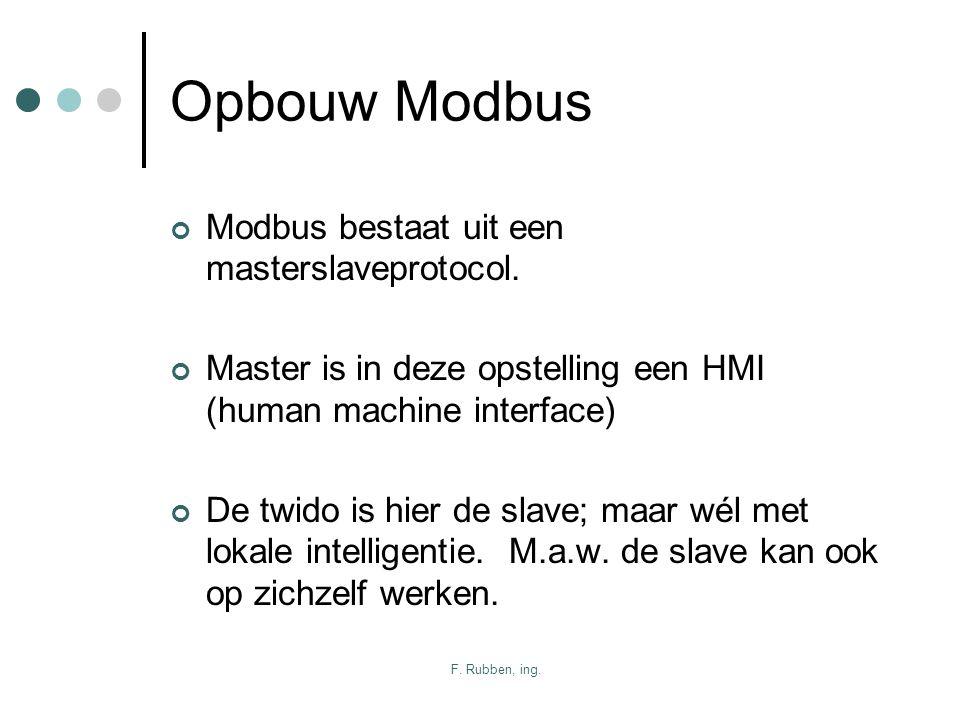 F. Rubben, ing. Opbouw Modbus Modbus bestaat uit een masterslaveprotocol. Master is in deze opstelling een HMI (human machine interface) De twido is h