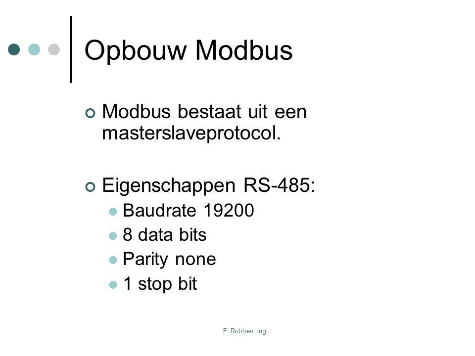 F. Rubben, ing. Opbouw Modbus Modbus bestaat uit een masterslaveprotocol. Eigenschappen RS-485: Baudrate 19200 8 data bits Parity none 1 stop bit