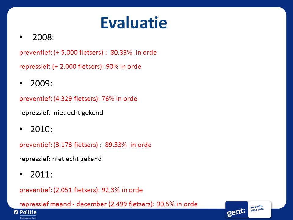 Evaluatie 2008 : preventief: (+ 5.000 fietsers) : 80.33% in orde repressief: (+ 2.000 fietsers): 90% in orde 2009: preventief: (4.329 fietsers): 76% in orde repressief: niet echt gekend 2010: preventief: (3.178 fietsers) : 89.33% in orde repressief: niet echt gekend 2011: preventief: (2.051 fietsers): 92,3% in orde repressief maand - december (2.499 fietsers): 90,5% in orde