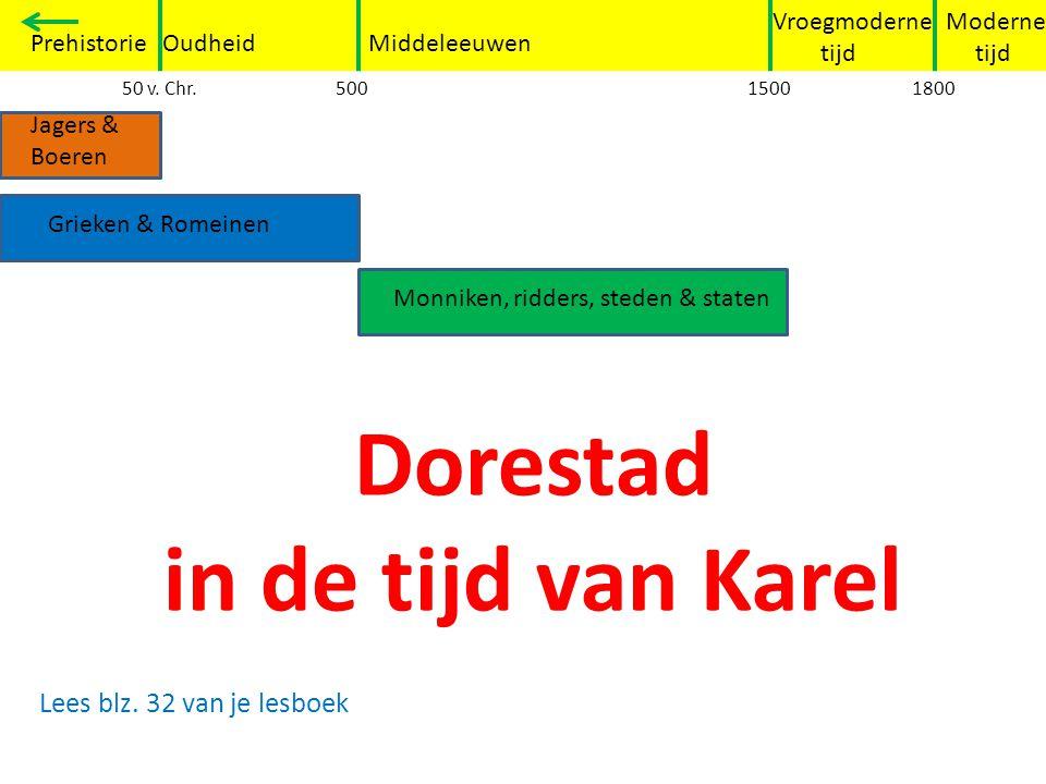 Dorestad -Door de opgravingen konden archeologen en reconstructie maken van Dorestad.
