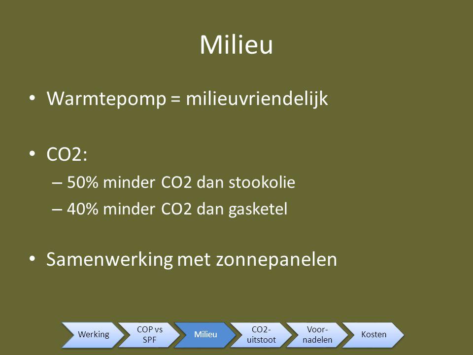 Milieu Warmtepomp = milieuvriendelijk CO2: – 50% minder CO2 dan stookolie – 40% minder CO2 dan gasketel Samenwerking met zonnepanelen Werking COP vs S