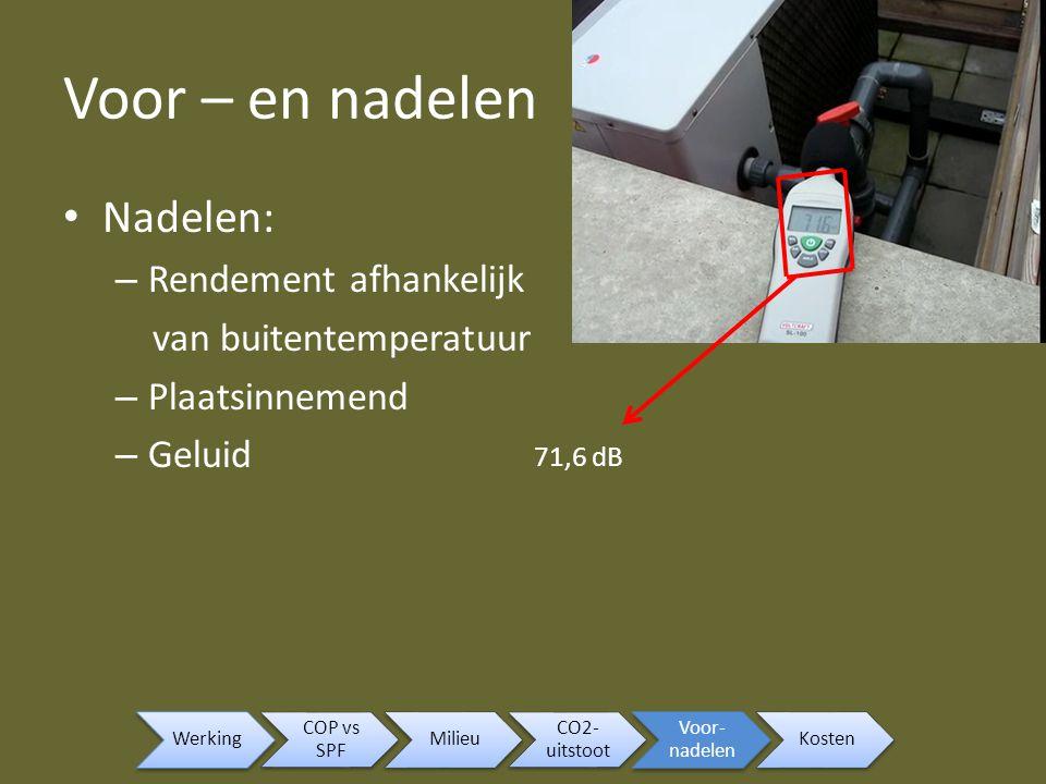Voor – en nadelen Nadelen: – Rendement afhankelijk van buitentemperatuur – Plaatsinnemend – Geluid 71,6 dB Werking COP vs SPF Milieu CO2- uitstoot Voo