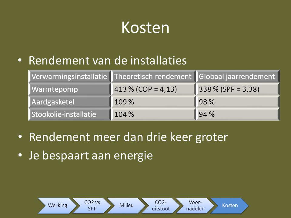 Rendement van de installaties VerwarmingsinstallatieTheoretisch rendementGlobaal jaarrendement Warmtepomp413 % (COP = 4,13)338 % (SPF = 3,38) Aardgask