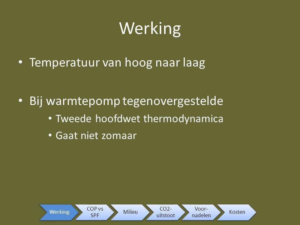 Werking Temperatuur van hoog naar laag Bij warmtepomp tegenovergestelde Tweede hoofdwet thermodynamica Gaat niet zomaar Werking COP vs SPF Milieu CO2-