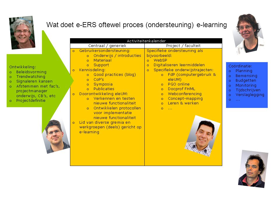 Wat doet e-ERS oftewel proces (ondersteuning) e-learning