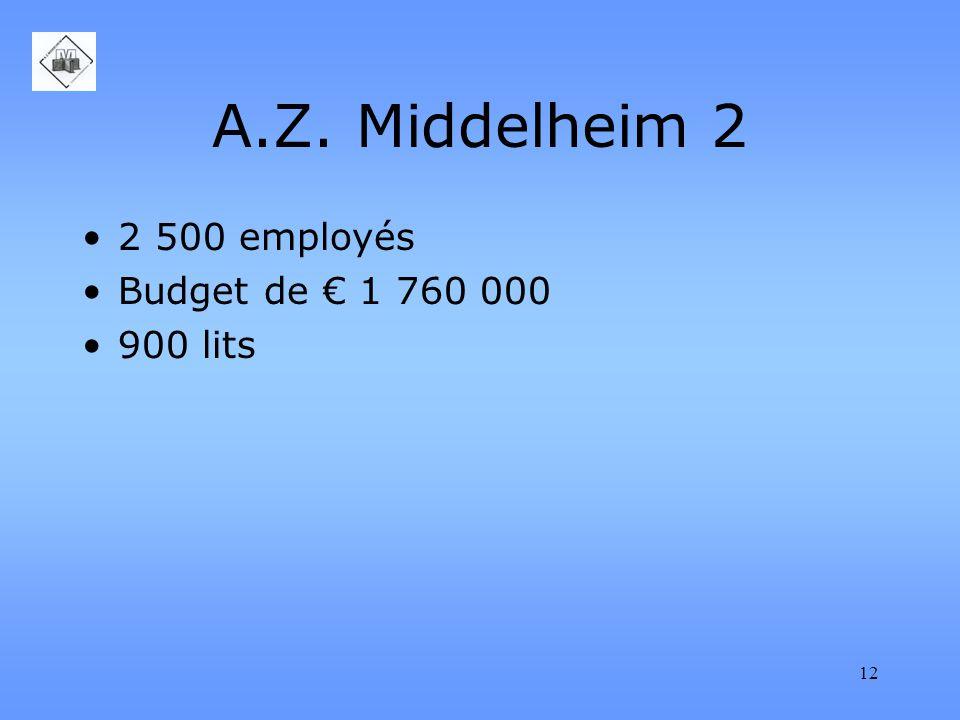 12 A.Z. Middelheim 2 2 500 employés Budget de € 1 760 000 900 lits