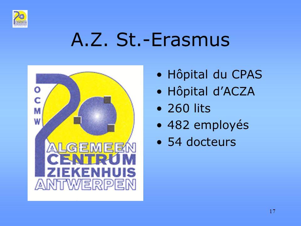 17 A.Z. St.-Erasmus Hôpital du CPAS Hôpital d'ACZA 260 lits 482 employés 54 docteurs