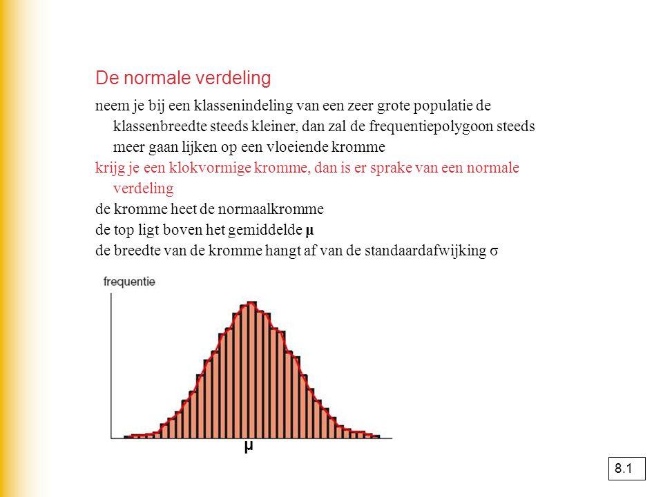 De normale verdeling neem je bij een klassenindeling van een zeer grote populatie de klassenbreedte steeds kleiner, dan zal de frequentiepolygoon steeds meer gaan lijken op een vloeiende kromme krijg je een klokvormige kromme, dan is er sprake van een normale verdeling de kromme heet de normaalkromme de top ligt boven het gemiddelde μ de breedte van de kromme hangt af van de standaardafwijking σ μ 8.1