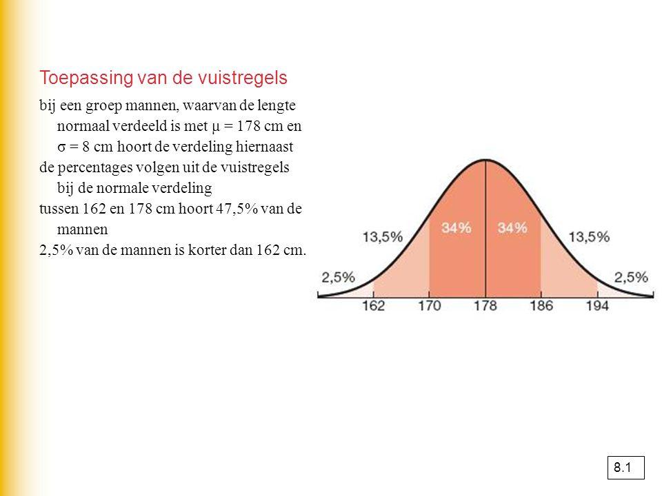 Toepassing van de vuistregels bij een groep mannen, waarvan de lengte normaal verdeeld is met μ = 178 cm en σ = 8 cm hoort de verdeling hiernaast de percentages volgen uit de vuistregels bij de normale verdeling tussen 162 en 178 cm hoort 47,5% van de mannen 2,5% van de mannen is korter dan 162 cm.