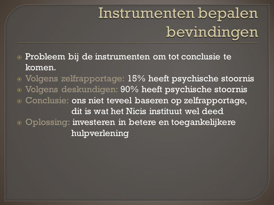  Probleem bij de instrumenten om tot conclusie te komen.  Volgens zelfrapportage: 15% heeft psychische stoornis  Volgens deskundigen: 90% heeft psy