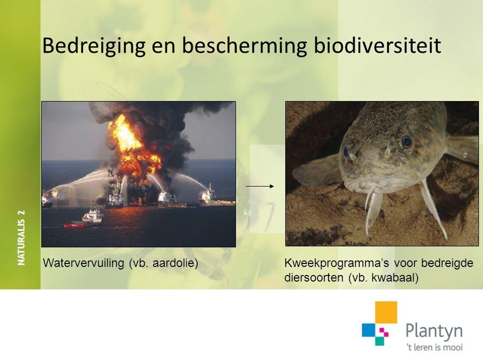 Bedreiging en bescherming biodiversiteit Watervervuiling (vb. aardolie)Kweekprogramma's voor bedreigde diersoorten (vb. kwabaal)