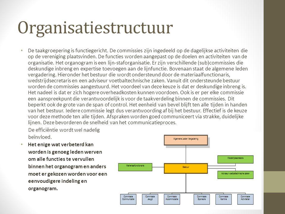 Organisatiestructuur De taakgroepering is functiegericht.
