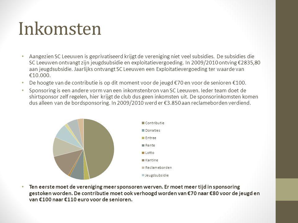 Inkomsten Aangezien SC Leeuwen is geprivatiseerd krijgt de vereniging niet veel subsidies.