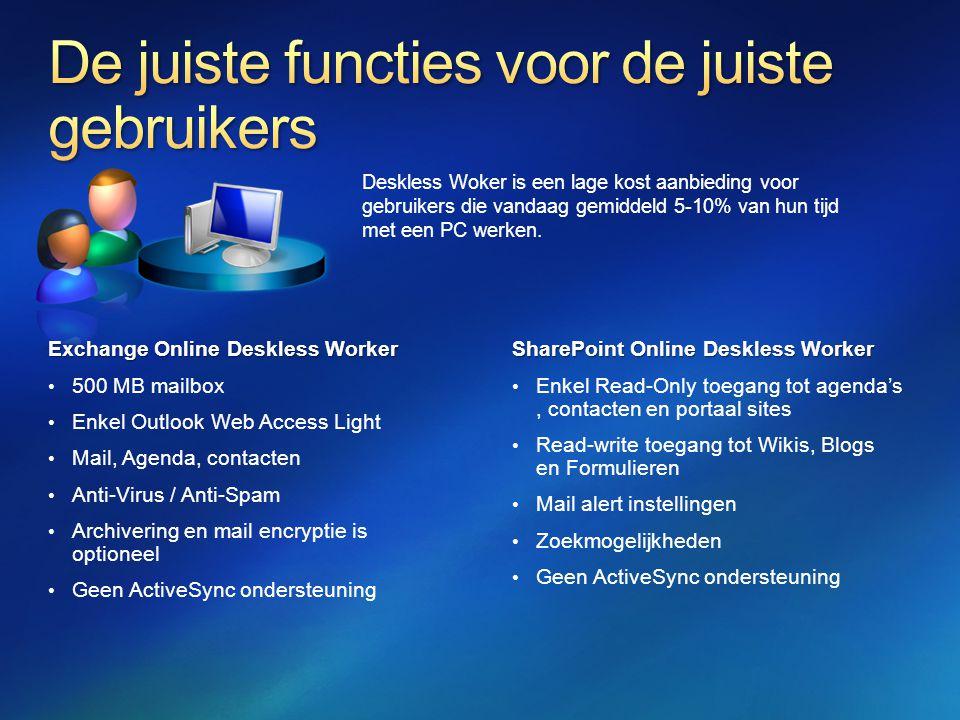Deskless Woker is een lage kost aanbieding voor gebruikers die vandaag gemiddeld 5-10% van hun tijd met een PC werken.