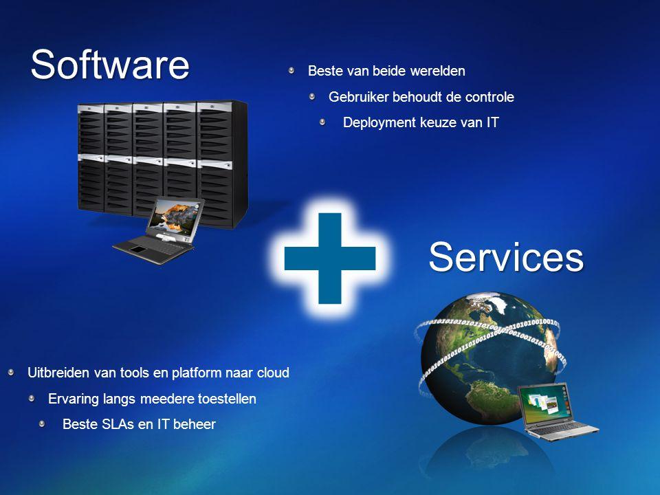 Uitbreiden van tools en platform naar cloud Ervaring langs meedere toestellen Beste SLAs en IT beheer Services Software Beste van beide werelden Gebruiker behoudt de controle Deployment keuze van IT