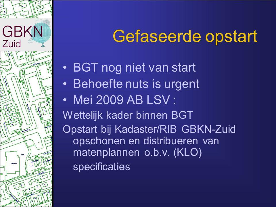 Gefaseerde opstart BGT nog niet van start Behoefte nuts is urgent Mei 2009 AB LSV : Wettelijk kader binnen BGT Opstart bij Kadaster/RIB GBKN-Zuid opsc