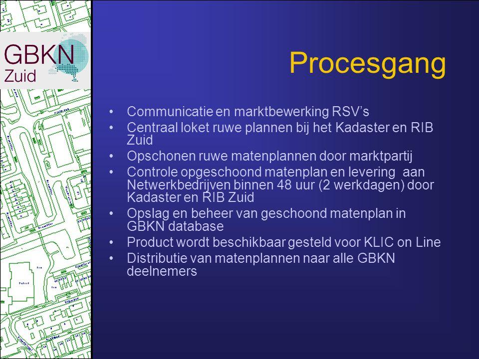 Procesgang Communicatie en marktbewerking RSV's Centraal loket ruwe plannen bij het Kadaster en RIB Zuid Opschonen ruwe matenplannen door marktpartij