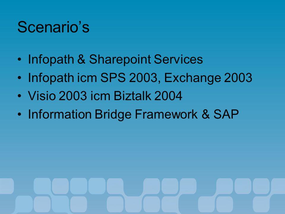 Scenario's Infopath & Sharepoint Services Infopath icm SPS 2003, Exchange 2003 Visio 2003 icm Biztalk 2004 Information Bridge Framework & SAP