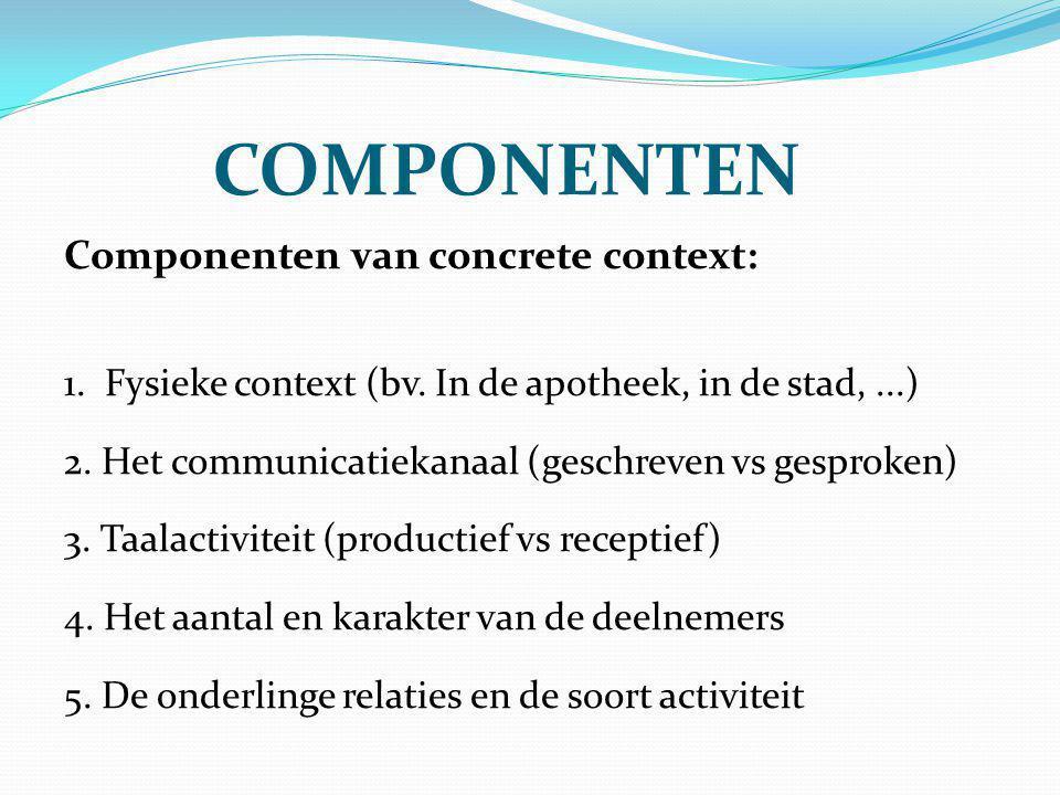COMPONENTEN Componenten van concrete context: 1. Fysieke context (bv. In de apotheek, in de stad,...) 2. Het communicatiekanaal (geschreven vs gesprok