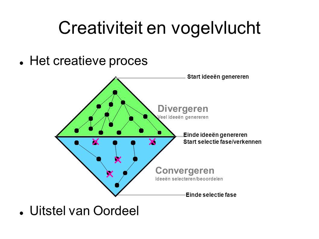 Creativiteit en vogelvlucht Het creatieve proces Uitstel van Oordeel Einde ideeën genereren Start selectie fase/verkennen Start ideeën genereren Einde selectie fase Divergeren Veel ideeën genereren convergeren Convergeren Ideeën selecteren/beoordelen