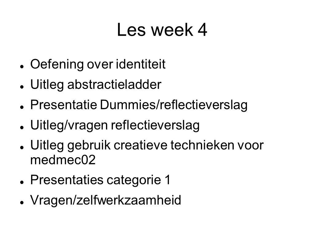 Les week 4 Oefening over identiteit Uitleg abstractieladder Presentatie Dummies/reflectieverslag Uitleg/vragen reflectieverslag Uitleg gebruik creatie
