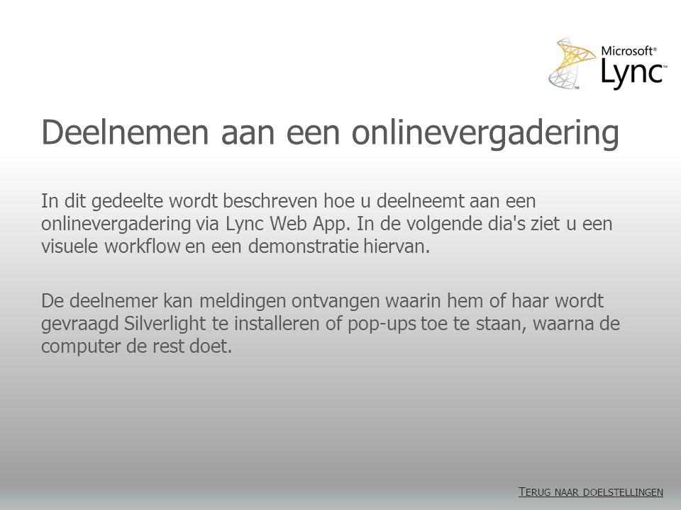 Deelnemen aan een onlinevergadering - stroomdiagram Ja Nee Ja Nee Ja Deelnemers kunnen met enkele snelle klikken deelnemen aan een onlinevergadering via Lync Web.
