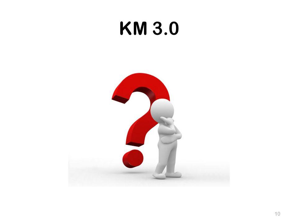 KM 3.0 10