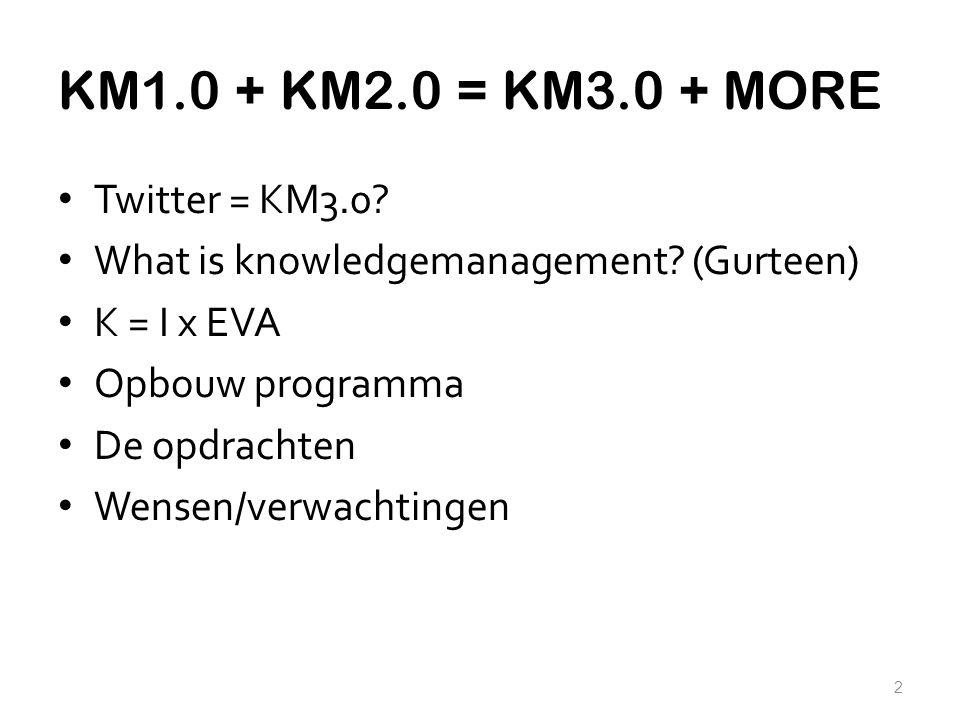 Twitter = KM3.0? 3