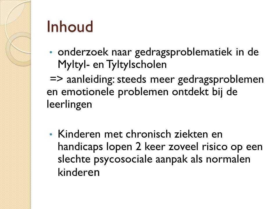 Inhoud onderzoek naar gedragsproblematiek in de Myltyl- en Tyltylscholen => aanleiding: steeds meer gedragsproblemen en emotionele problemen ontdekt b
