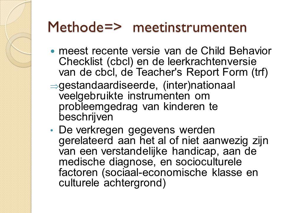 Methode=>meetinstrumenten meest recente versie van de Child Behavior Checklist (cbcl) en de leerkrachtenversie van de cbcl, de Teacher's Report Form (