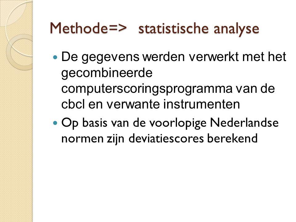 Methode=>statistische analyse De gegevens werden verwerkt met het gecombineerde computerscoringsprogramma van de cbcl en verwante instrumenten Op basi